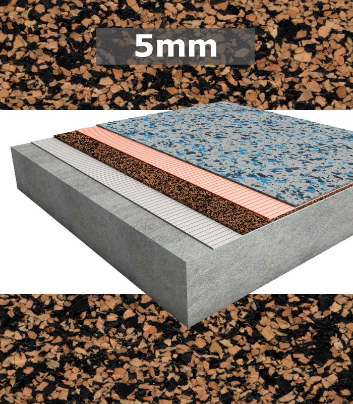 Resilient Flooring Thickness: Regupol Acoustic Underlay K225 5mm For Rubber Floors